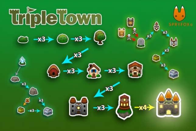Triple Town game