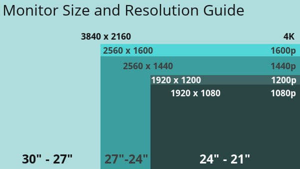 Screen Size & Resolution